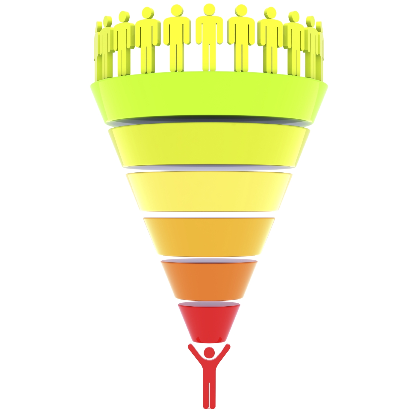 Sales funnel and lead nurturing