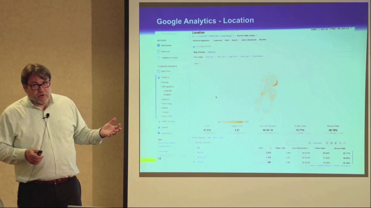 Understanding Where your Visitors are Located with Google Analytics Geo Reporting