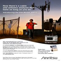 Anritsu Sitemaster print ad thumbnail.