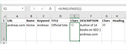 Create a Meta-tags spreadsheet.