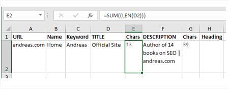 Create a Meta-tags spreadsheet.
