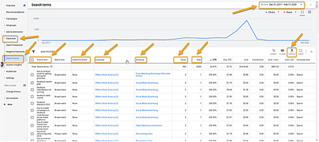 Use the Search Terms Report to find additional keywords.