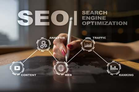 SEO explained in iconograph